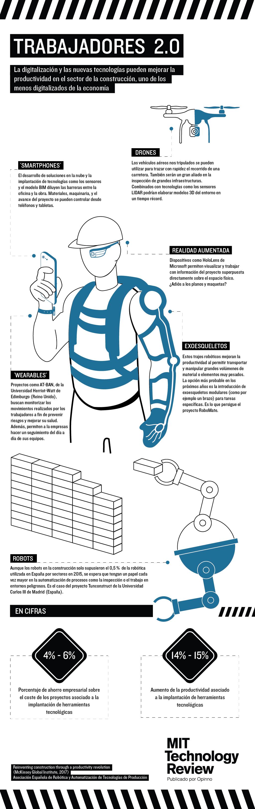 Los trabajadores 2.0 trabajan de forma integrada con drones, smartphones, realidad aumentada y robots