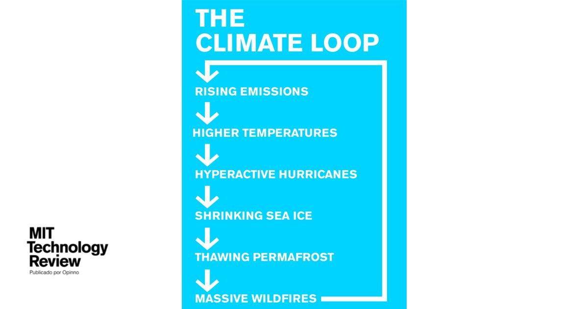 Las señales de que el cambio climático perdió totalmente el control en 2017